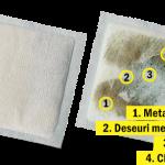 Detox Slim – Plasturi de slabit